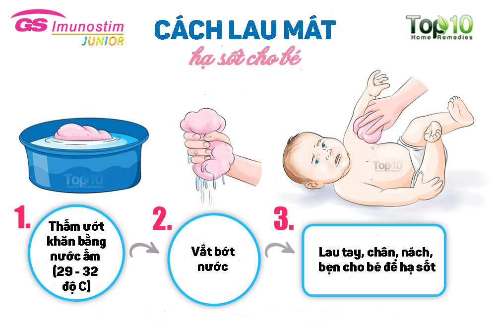 home-remedies-for-colds-and-coughs-in-babies-top-10-home-ideal-room-temperature-for-babies-l-7984bb7a8e1c13d5 - Copy